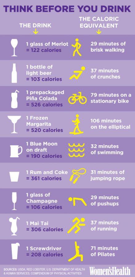Weight Loss Challenge Week 2: Alkaline Based Diets | Kineo Fit